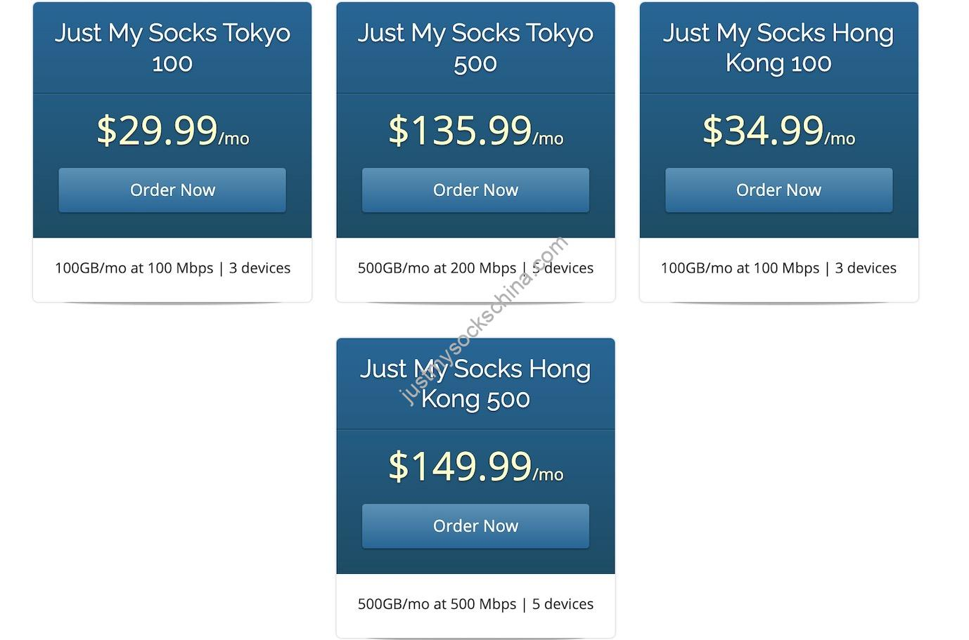 JustMySocks 香港线路